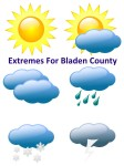 Extremes For Bladen County