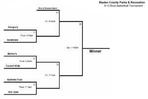 9-12 Boys Tournament