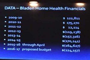 0531BladenHomeHealthFinancials