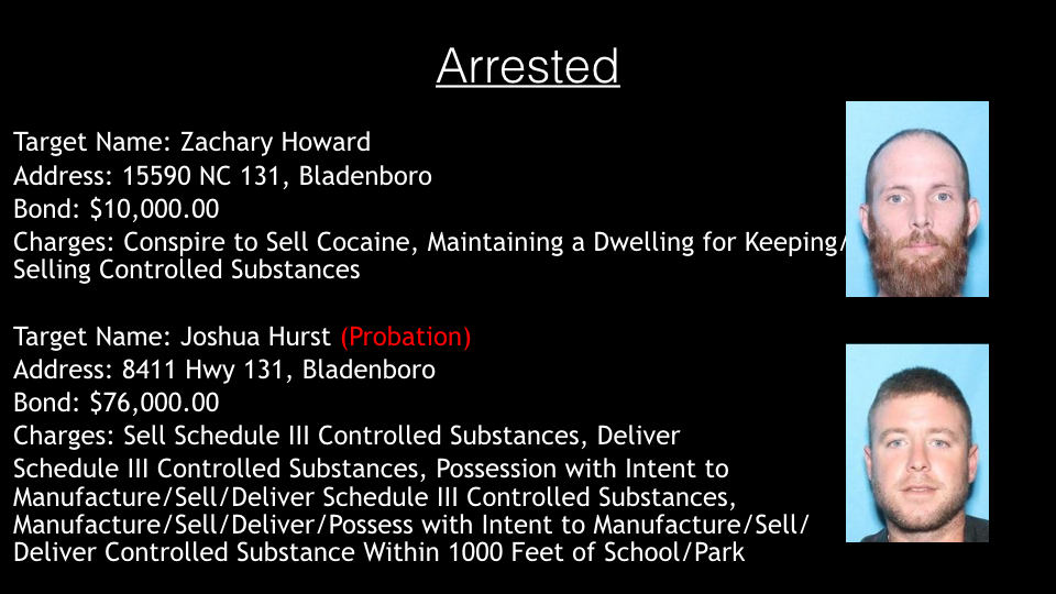Arrested-Wanted (Operation Take Back the Boro) 3.006