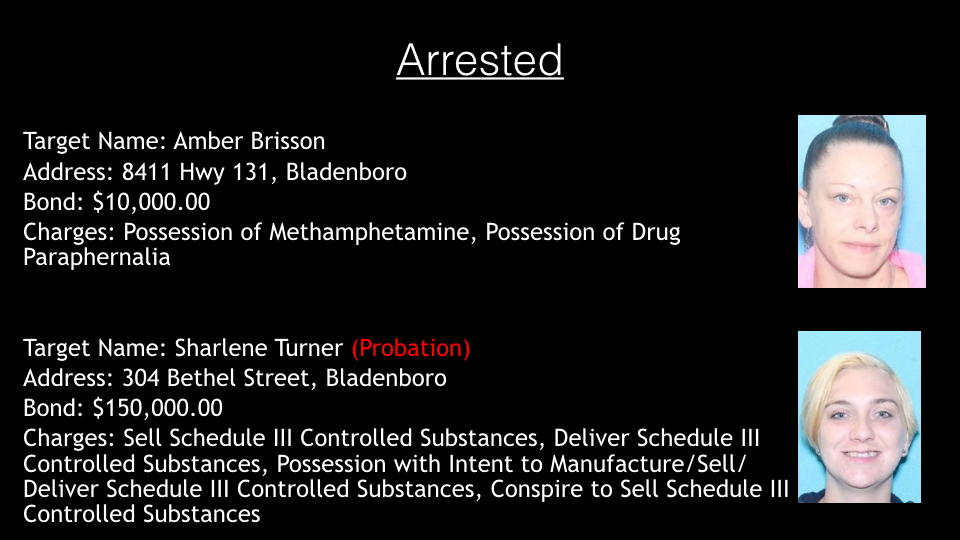 Arrested-Wanted (Operation Take Back the Boro) 3.013