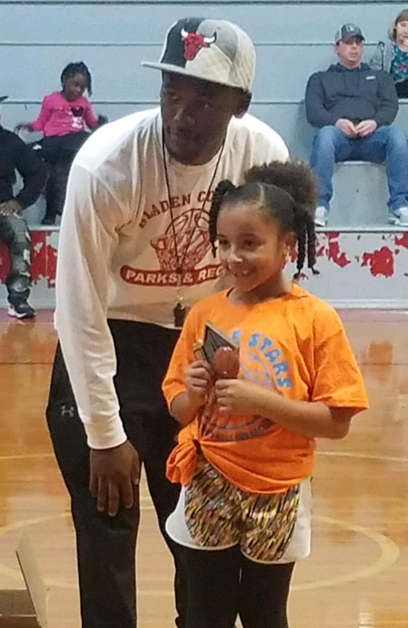 Future Stars Basketball
