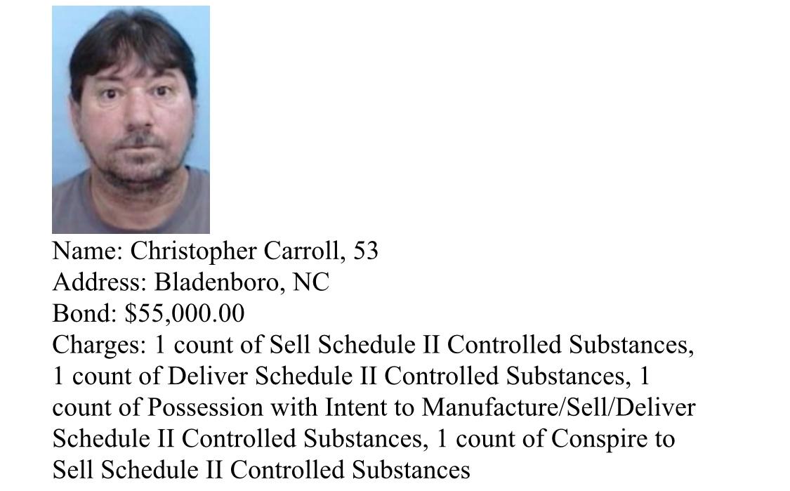 Christopher Carrol